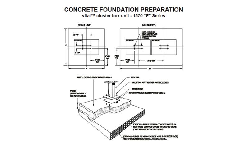 cluster-box-concrete-foundation-pad-spec