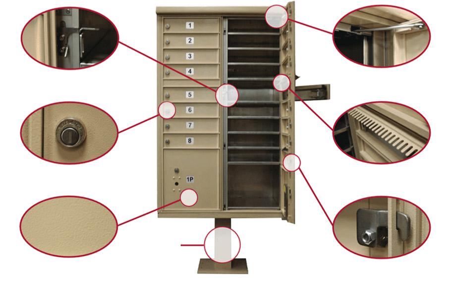 Cluster Mailbox Master Door Open