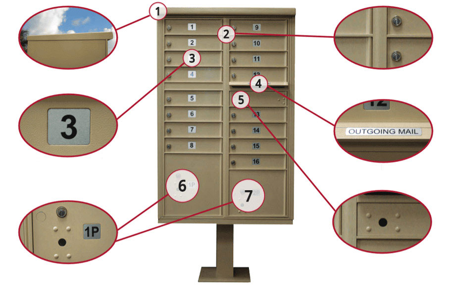 Cluster Mailbox Overview