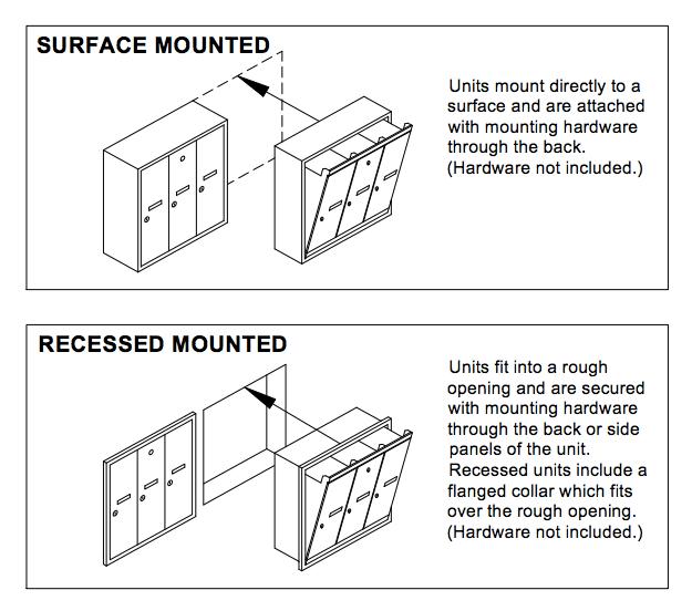 Installation Info