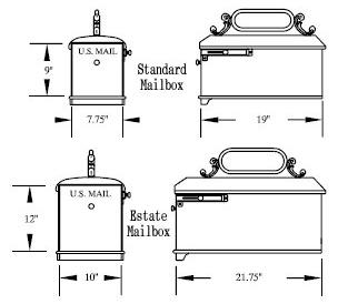 imperial-series-standard-estate
